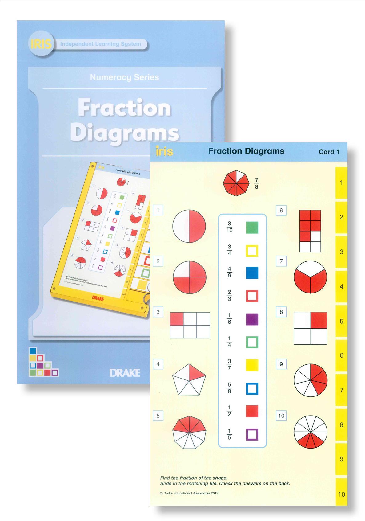 Iris Numeracy Year 3 Fraction Diagrams