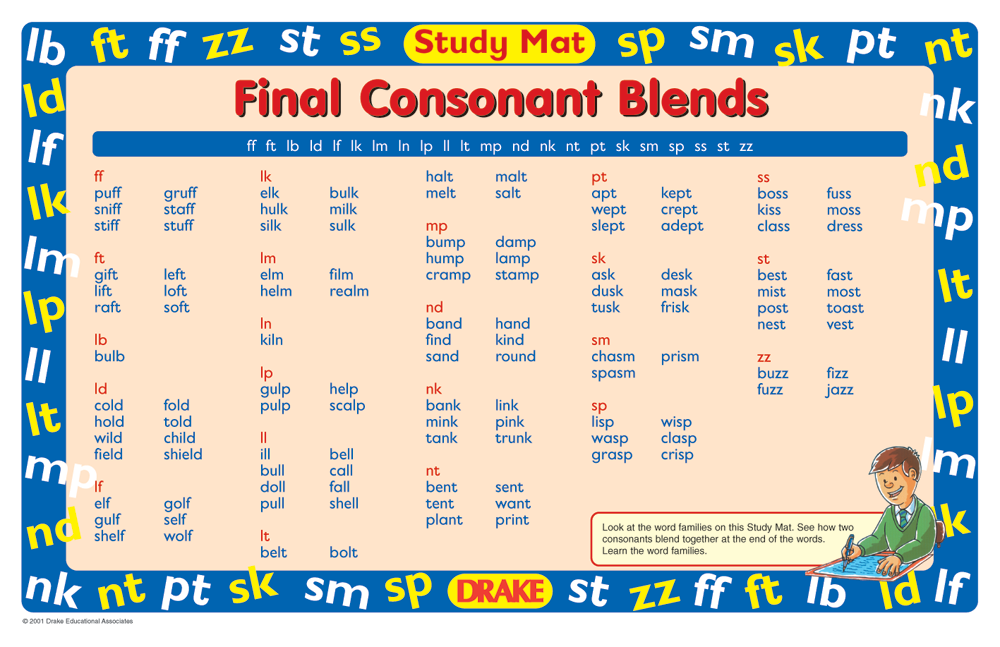 Phonics Study Mats Final Consonant Blends