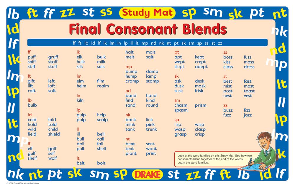 Phonics Study Mats Final Consonant Blends