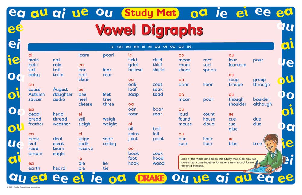 phonics study mats vowel digraphs. Black Bedroom Furniture Sets. Home Design Ideas